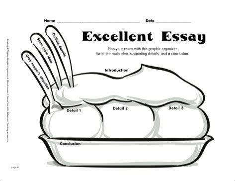 Prompts for Descriptive Essay for College Students